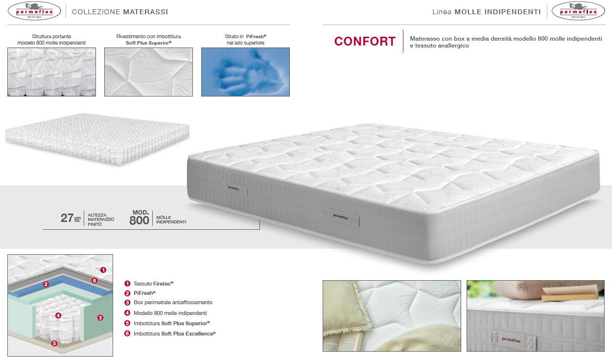 scheda Confort