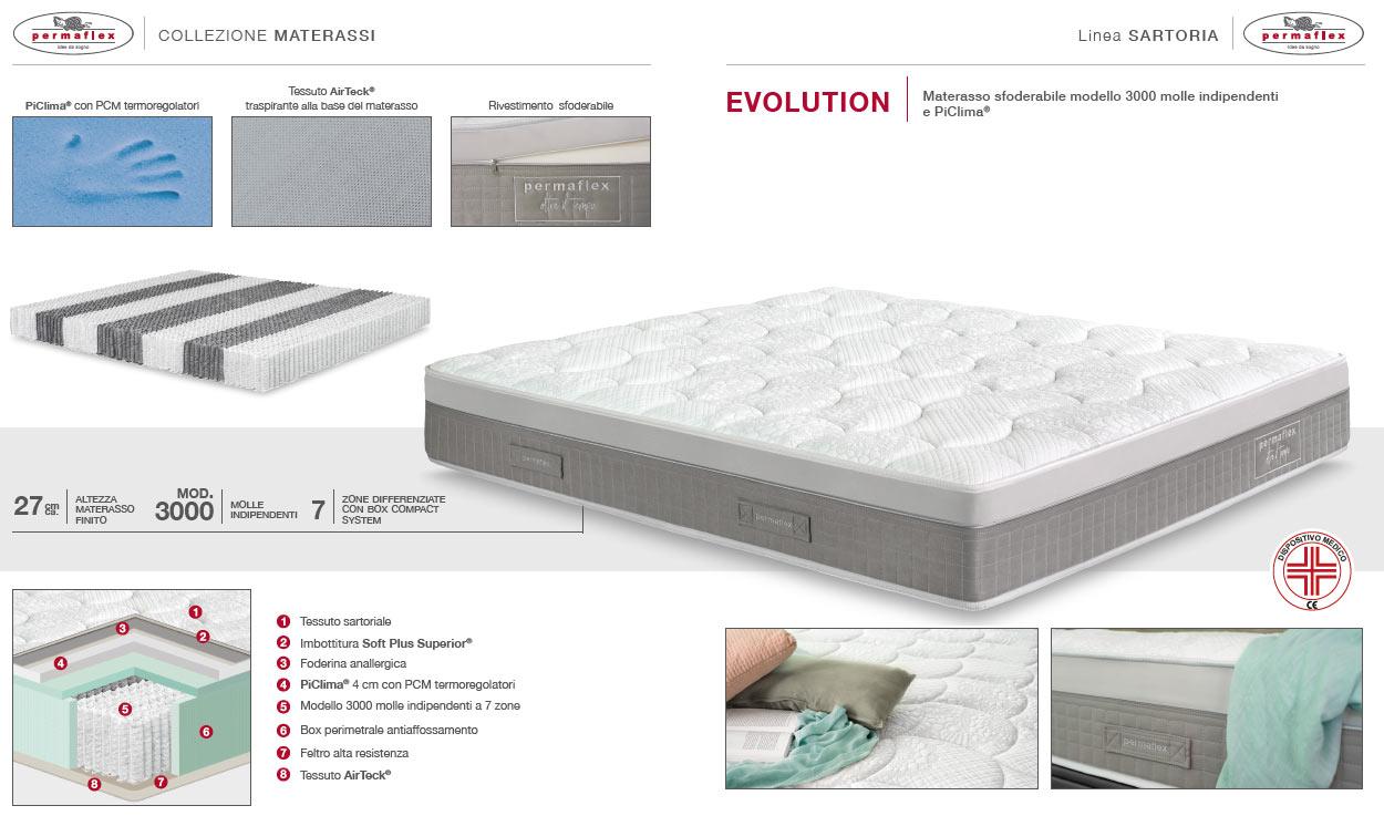 Scheda tecnica Materasso Evolution