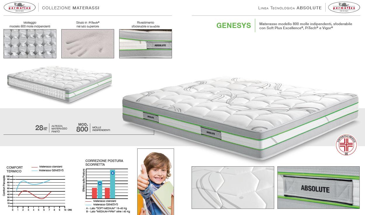 Scheda Tecnica Materasso Genesys