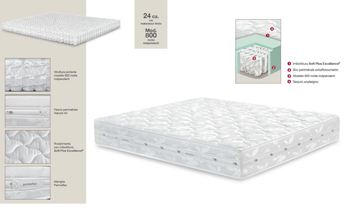 scheda tecnica materasso Confort