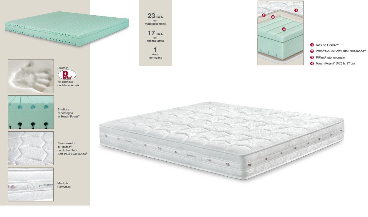 scheda tecnica materasso Elegance