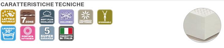 Materasso-Permaflex-Premium-caratteristiche-Tecniche